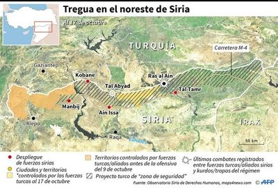 EE.UU. consigue tregua en ofensiva turca en Siria