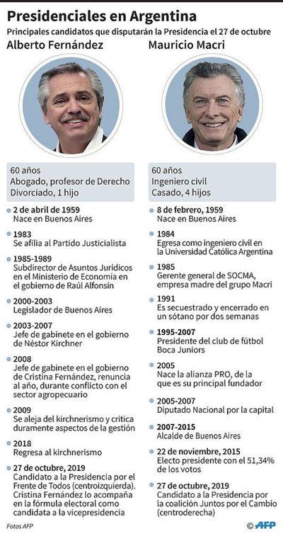 Macri y Fernández coinciden en cómo superar recesión