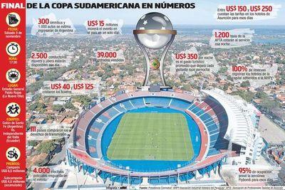 Precauciones para la final de la Copa Sudamericana