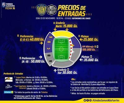 Precios para Sportivo Luqueño-Olimpia