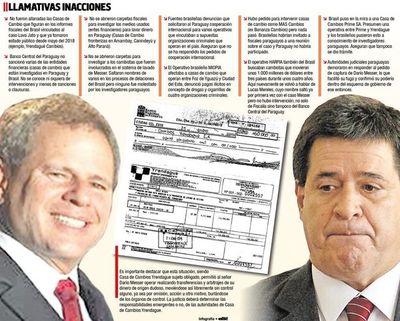 Investigadores financieros y fiscales torpes en caso Messer