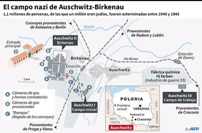 Merkel visita Auschwitz y rinde homenaje a víctimas de nazis
