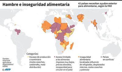 Uso de tecnología en agricultura para garantizar la seguridad alimentaria