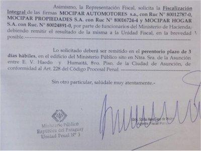 Ministerio Público  pide  la fiscalización total de Mocipar