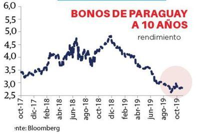 Rendimiento de bonos se vio afectado