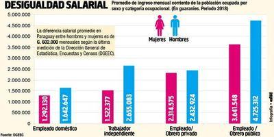 Postergan ley de igualdad salarial hombres-mujeres