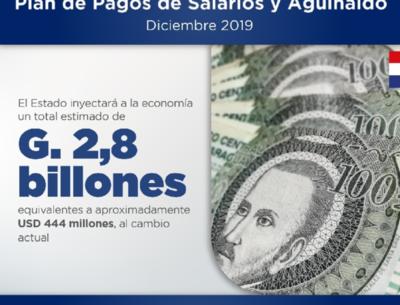 Hacienda inyecta a la economía más de USD 440 millones