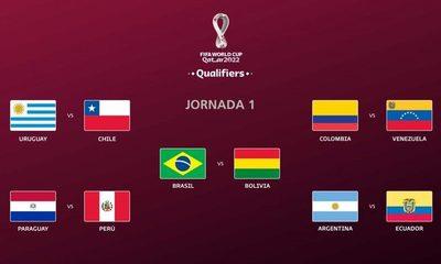 Eliminatorias para el Mundial 2020 ya tiene fixture  definido