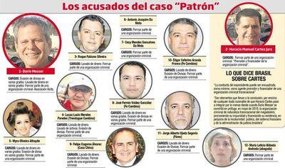 Fiscalía de Brasil acusa formalmente a Horacio Cartes y Darío Messer