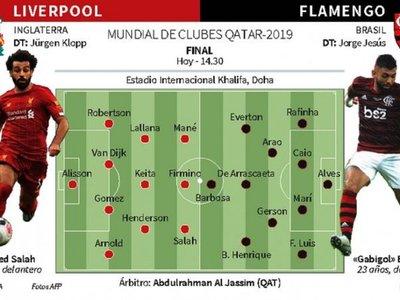 Flamengo y Liverpool buscarán el cetro mundial