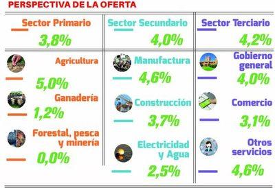 Sector terciario será el de mayor crecimiento