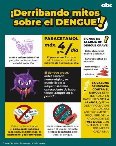 Oñehendúva dengue-gui