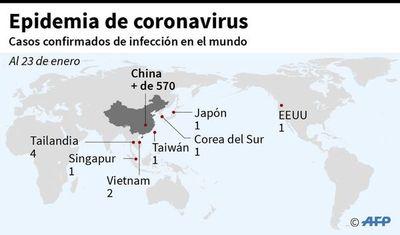 "Por ""alto riesgo global"" de epidemia de coronavirus  América eleva alerta"