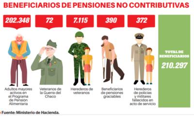 Veteranos y pensionados reciben reajuste