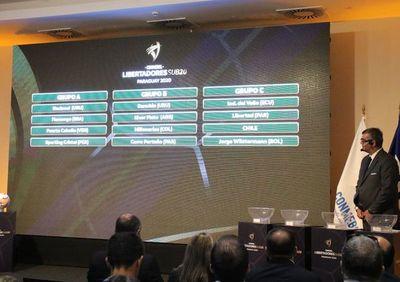 El calendario de la Libertadores Sub 20