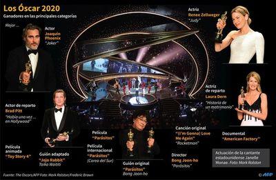 """Corea del Sur celebra con sorpresa y alegría el Oscar para """"Parásitos"""""""