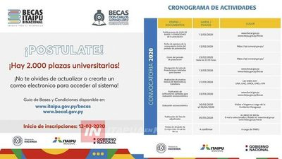 INICIAN POSTULACIONES PARA BECAS ITAIPÚ VÍA WEB VAN HASTA EL 23 DE FEBRERO.