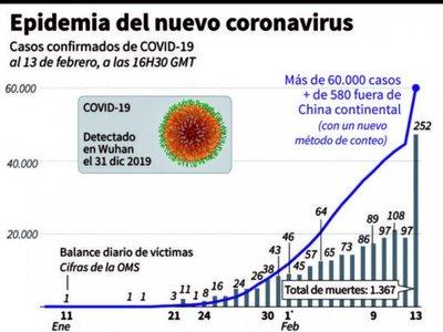 Otras 254 personas mueren por el coronavirus en solo 24 horas