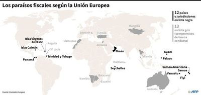 UE lista los paraísos fiscales