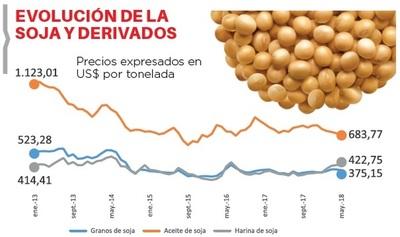 La guerra comercial descoloca a sojeros