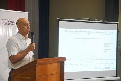 Descartan tercer caso sospechoso y Paraguay sigue libre de coronavirus