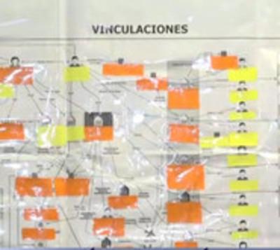 SET investiga evasión fiscal de empresaria que trajo a Ronaldinho