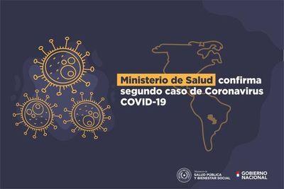 Confirman segundo caso de coronavirus en Paraguay