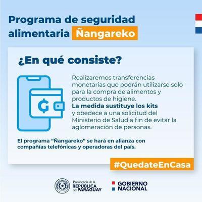 Gobierno proyecta transferir 230.000 gs. a 330.000 personas.