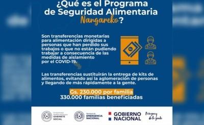 ¿Quiénes podrán acceder al Programa Ñangareko?