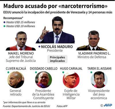 EE.UU. presenta cargos contra Maduro y ofrece recompensa de US$ 15 millones
