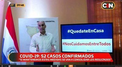 Nuevos casos de coronavirus se concentran en Asunción y Central