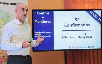 Ministerio fortalece sistema de salud para atender demanda por Covid-19