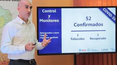 Población paraguaya con menos de 55 años es la más afectada por el COVID-19