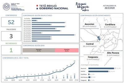 Primer paciente recuperado por Covid-19 en Paraguay