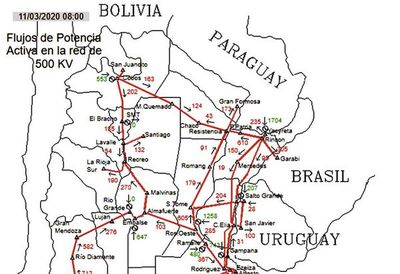 Solo beneficia a la Argentina y Brasil