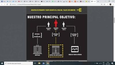 HOY / Arquitectura UNA propone centros prehospitalarios para evitar contagio masivo