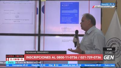 HOY / Conferencia de prensa en la SEN, sobre la asistencia monetaria a familias afectadas por la cuarentena