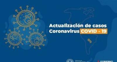 COVID19: Sube a 77 el número de casos confirmados