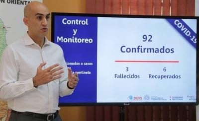 HOY / COVID-19: Mayoría de casos se concentra en Asunción y avanza en resto del país
