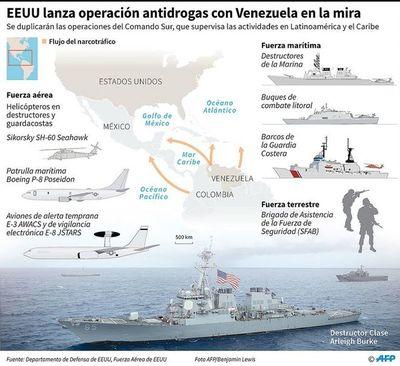 Crece tensión entre Estados Unidos  y Venezuela, que moviliza a sus FF.AA.