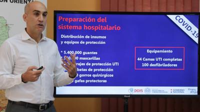 COVID- 19: Dos casos confirmados ya suman 115 los infectados en el país