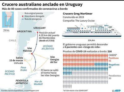 Tripulantes de cruceros viven su propio vía crucis