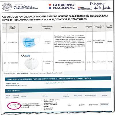 """Contraloría y Mitic desarrollan plataforma para que ciudadanos sean """"contralores"""""""