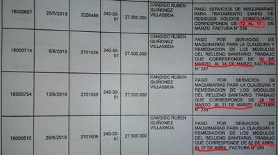 Sin licitación, «Tati» Urbieta pagó a «empresa amiga» G. 5.500.000 por día durante 11 meses