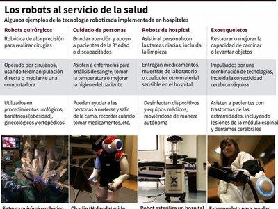 Robots ayudan en hospital para desinfectar y esterilizar
