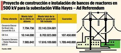 Hay tres oferentes para construcción e instalación de banco de reactores