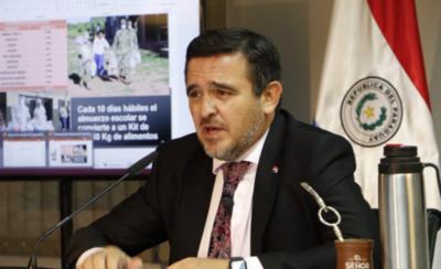 HOY / La educación será el mayor fracaso del gobierno de Mario Abdo, advierten