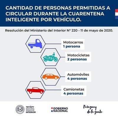 Permitirán la circulación de hasta 4 personas por vehículo
