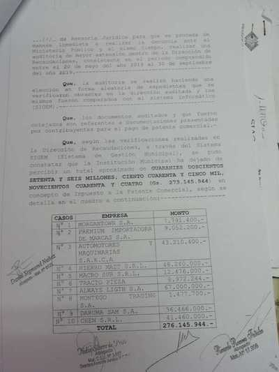 Intendente de CDE denuncia a exfuncionarios por desvío de unos G. 276 millones