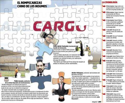 """Funcionarios implicados en compra irregular hablan de """"orden superior"""""""